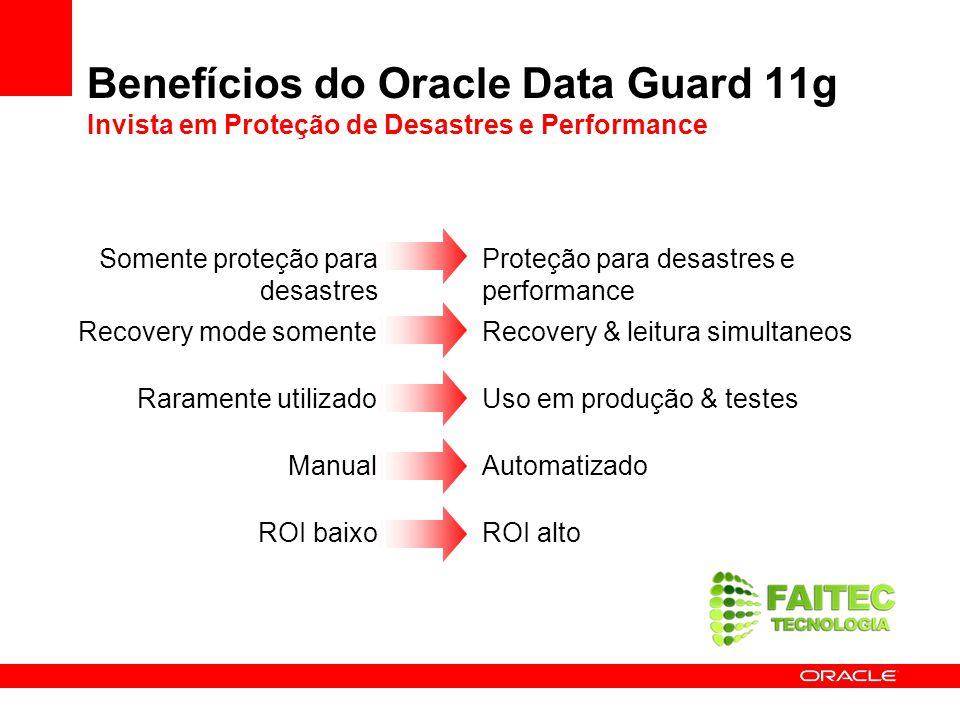 Benefícios do Oracle Data Guard 11g Invista em Proteção de Desastres e Performance