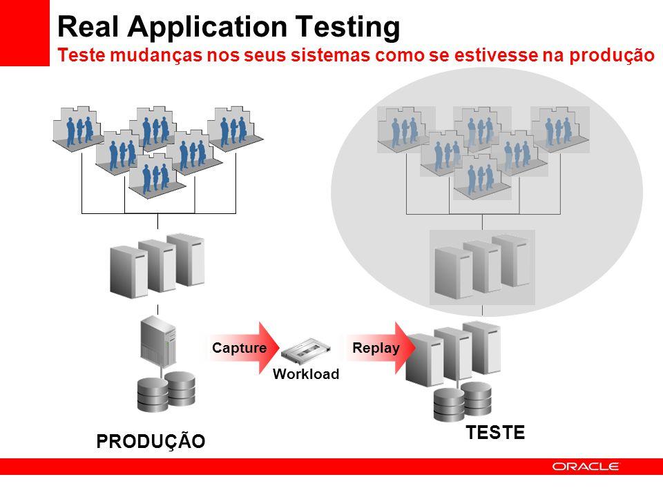 Real Application Testing Teste mudanças nos seus sistemas como se estivesse na produção