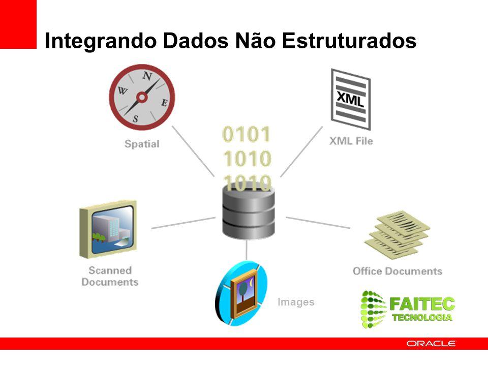 Integrando Dados Não Estruturados