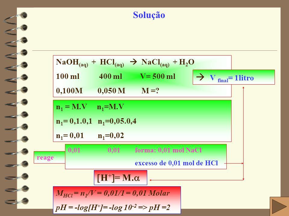 Solução  V final= 1litro H+= M.