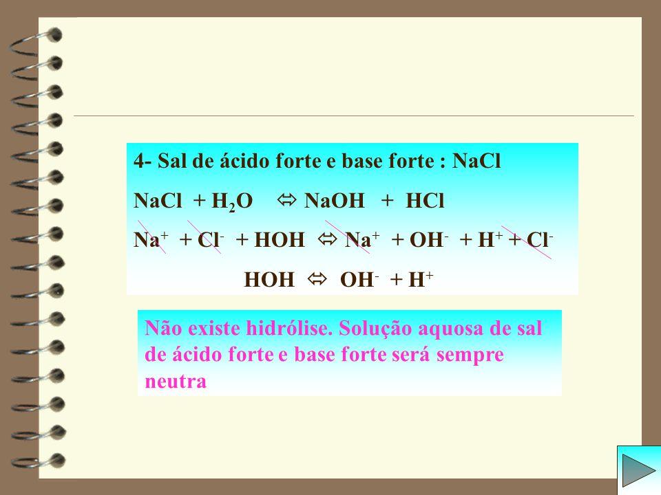 4- Sal de ácido forte e base forte : NaCl