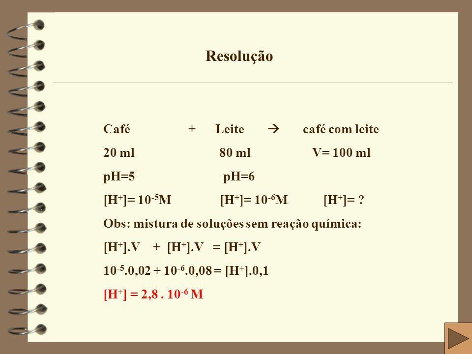 Resolução Café + Leite  café com leite 20 ml 80 ml V= 100 ml