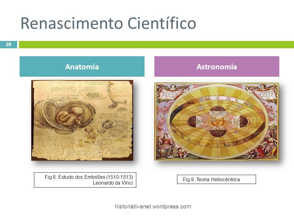Renascimento Científico