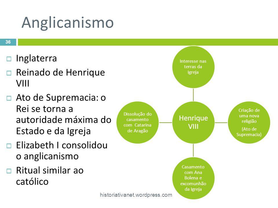 Anglicanismo Inglaterra Reinado de Henrique VIII
