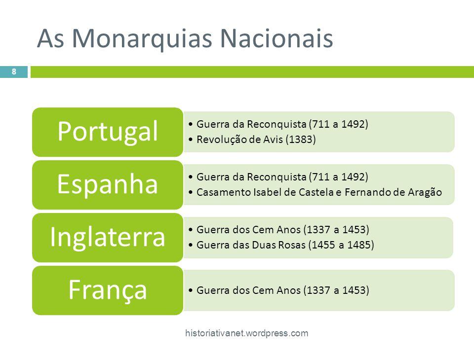 As Monarquias Nacionais