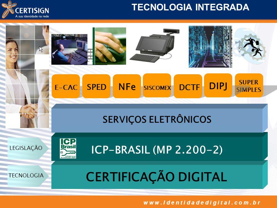 CERTIFICAÇÃO DIGITAL ICP-BRASIL (MP 2.200-2) TECNOLOGIA INTEGRADA NFe