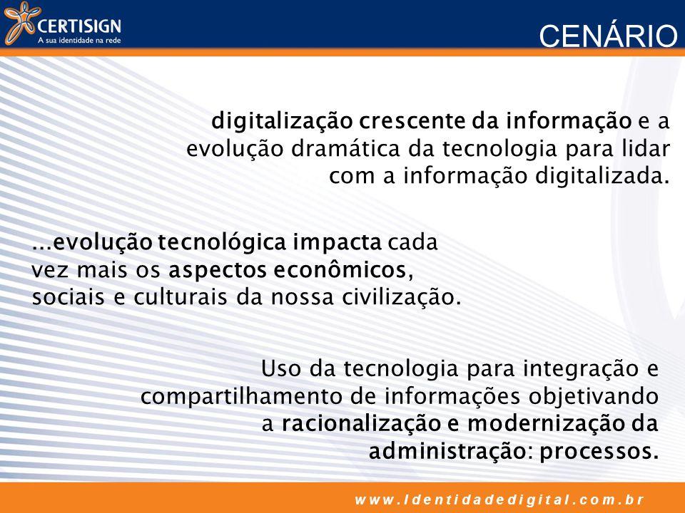 CENÁRIO digitalização crescente da informação e a evolução dramática da tecnologia para lidar com a informação digitalizada.