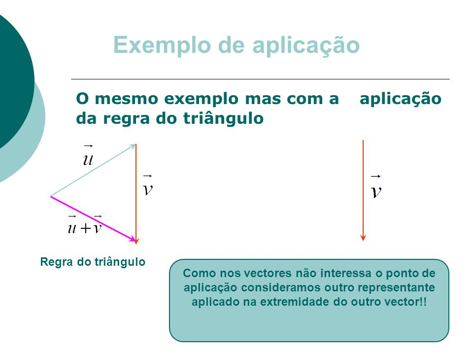 Exemplo de aplicação O mesmo exemplo mas com a aplicação da regra do triângulo. Regra do triângulo.
