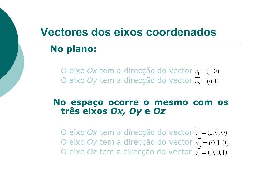 Vectores dos eixos coordenados