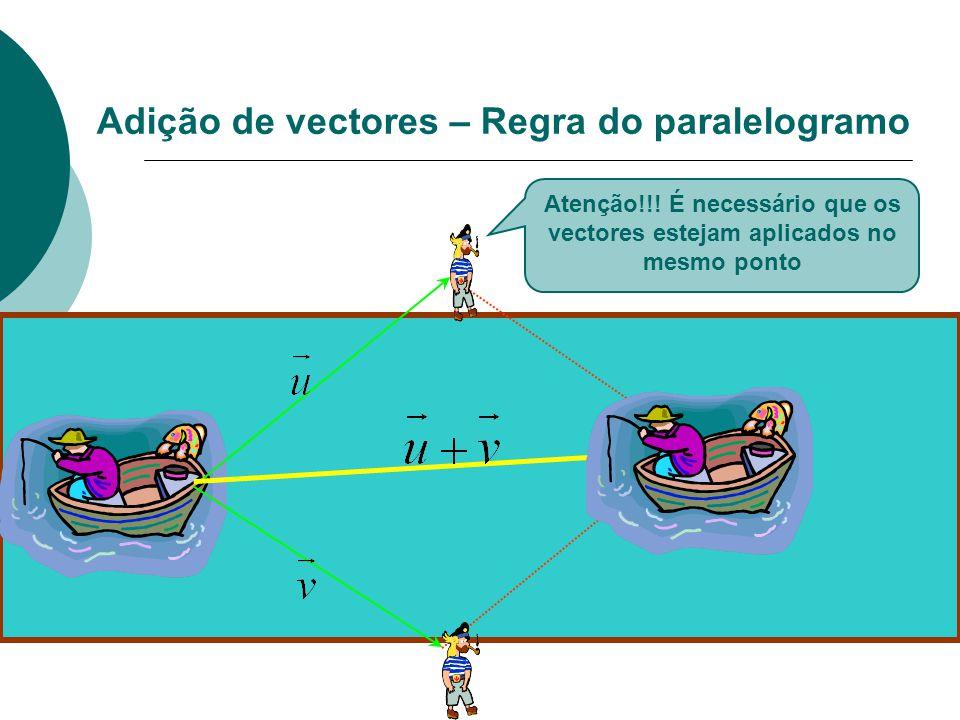 Adição de vectores – Regra do paralelogramo