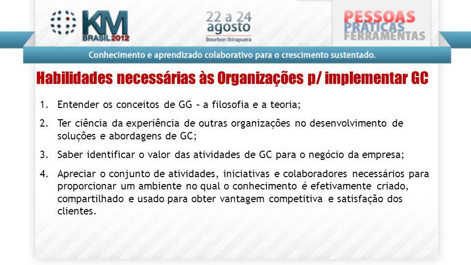 Habilidades necessárias às Organizações p/ implementar GC