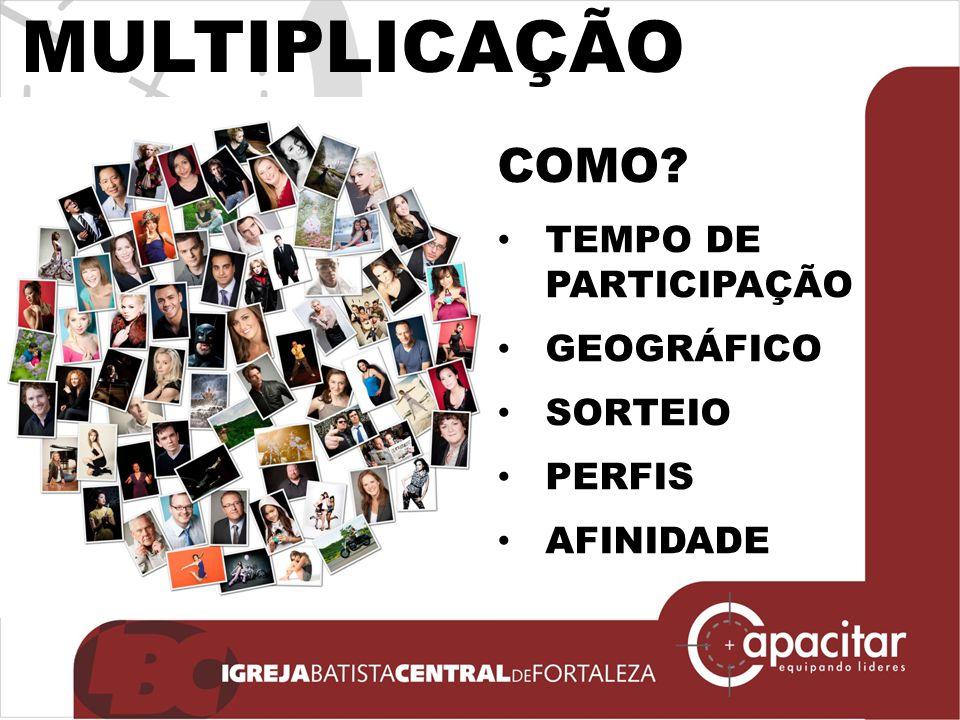 MULTIPLICAÇÃO COMO TEMPO DE PARTICIPAÇÃO GEOGRÁFICO SORTEIO PERFIS