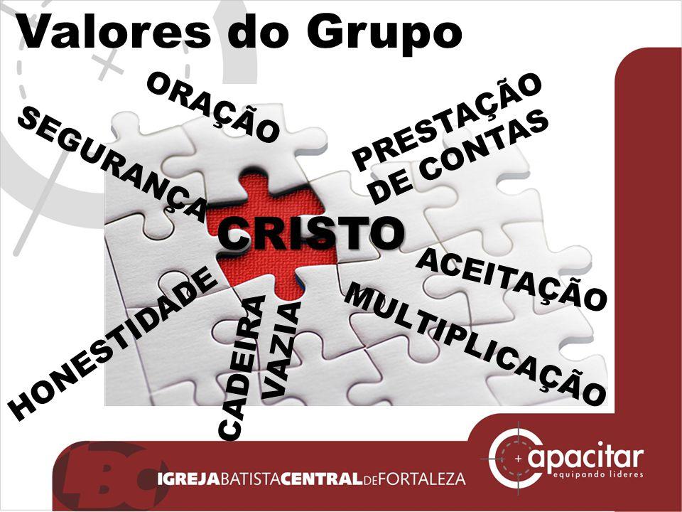 Valores do Grupo CRISTO ORAÇÃO PRESTAÇÃO DE CONTAS SEGURANÇA ACEITAÇÃO