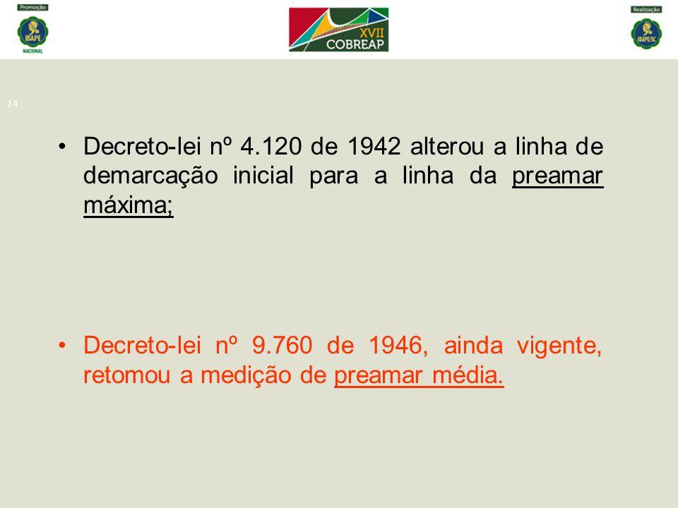 Decreto-lei nº 4.120 de 1942 alterou a linha de demarcação inicial para a linha da preamar máxima;