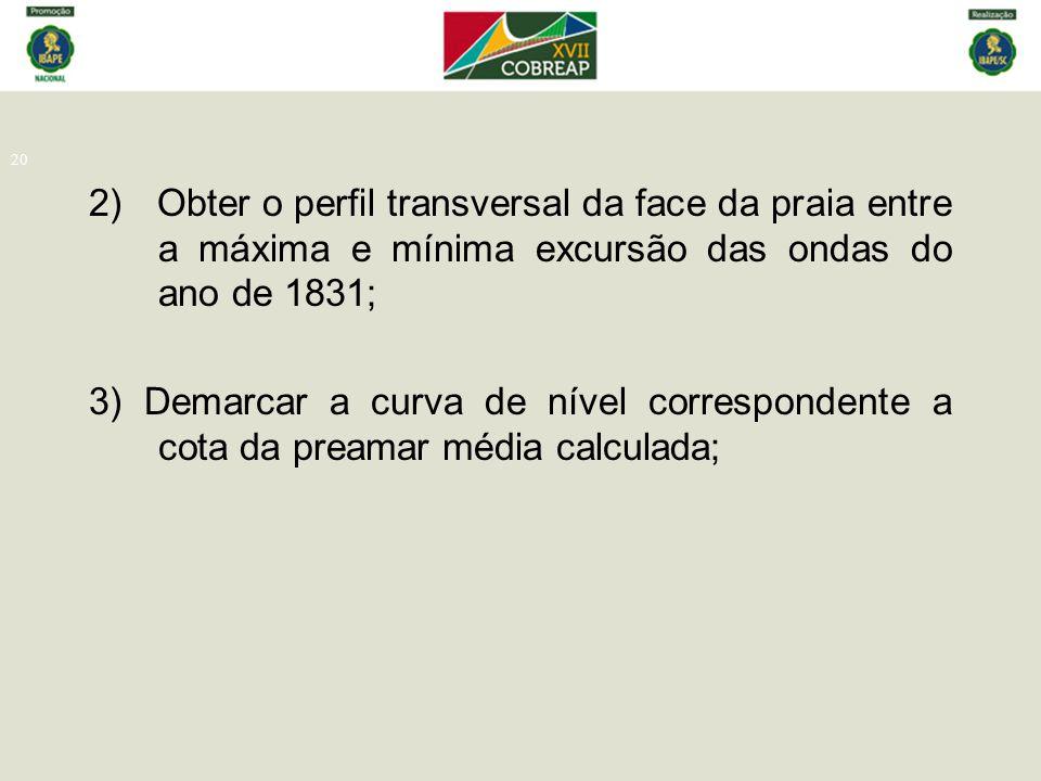2) Obter o perfil transversal da face da praia entre a máxima e mínima excursão das ondas do ano de 1831;