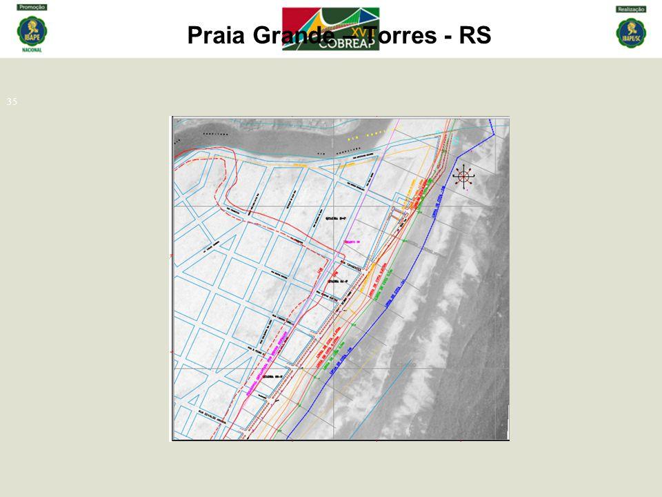 Praia Grande – Torres - RS