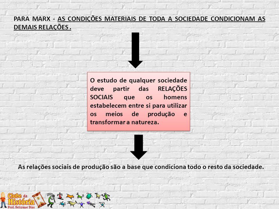 PARA MARX - AS CONDIÇÕES MATERIAIS DE TODA A SOCIEDADE CONDICIONAM AS DEMAIS RELAÇÕES .