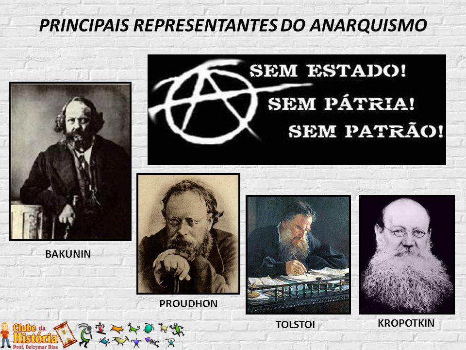 PRINCIPAIS REPRESENTANTES DO ANARQUISMO