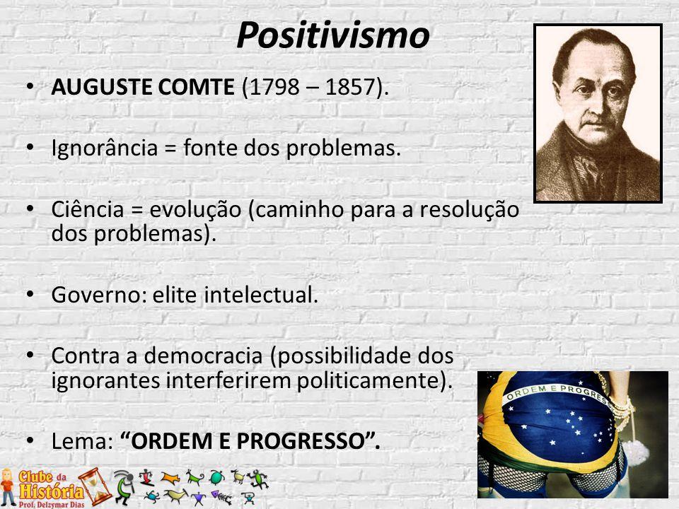 Positivismo AUGUSTE COMTE (1798 – 1857).
