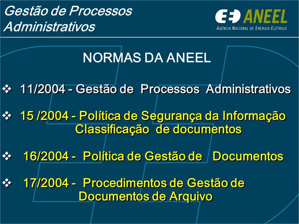Gestão de Processos Administrativos NORMAS DA ANEEL