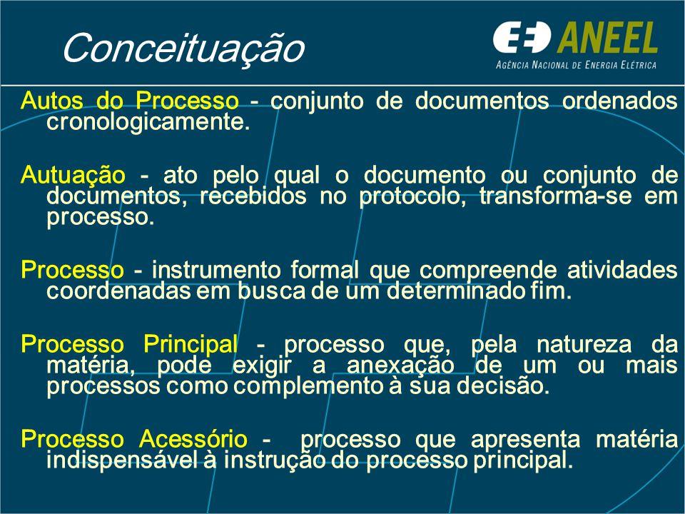 Conceituação Autos do Processo - conjunto de documentos ordenados cronologicamente.