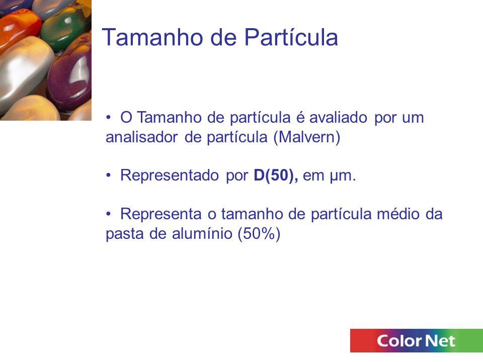 Tamanho de Partícula O Tamanho de partícula é avaliado por um analisador de partícula (Malvern) Representado por D(50), em µm.