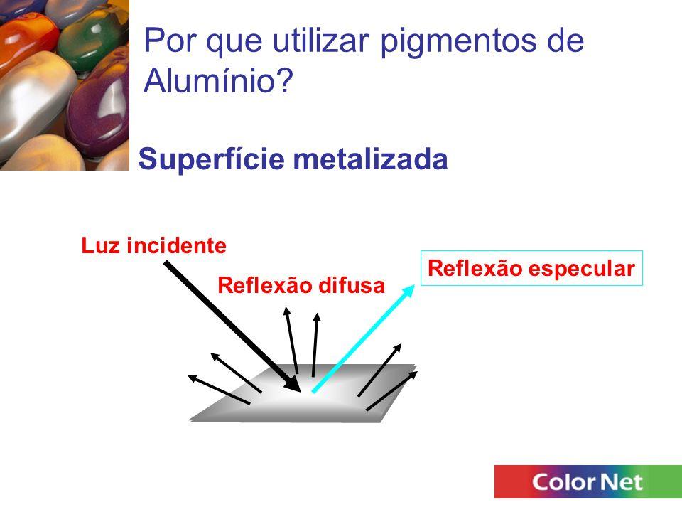 Por que utilizar pigmentos de Alumínio