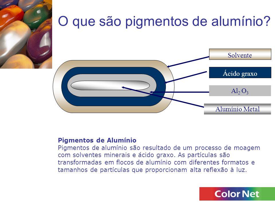 O que são pigmentos de alumínio