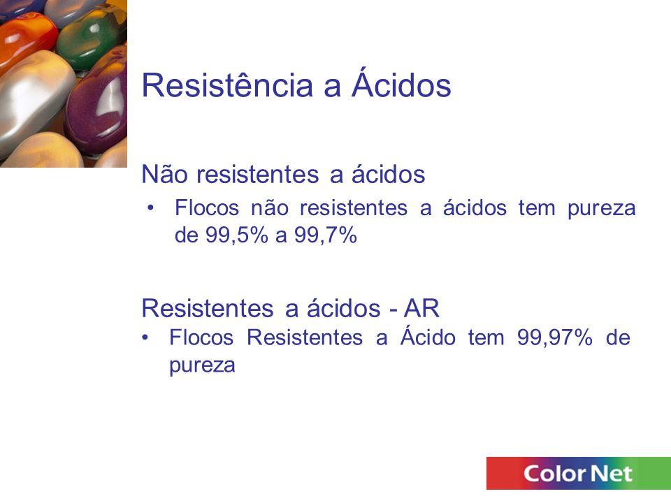 Resistência a Ácidos Não resistentes a ácidos
