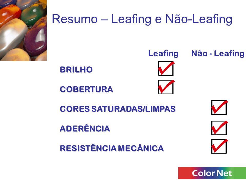 Resumo – Leafing e Não-Leafing