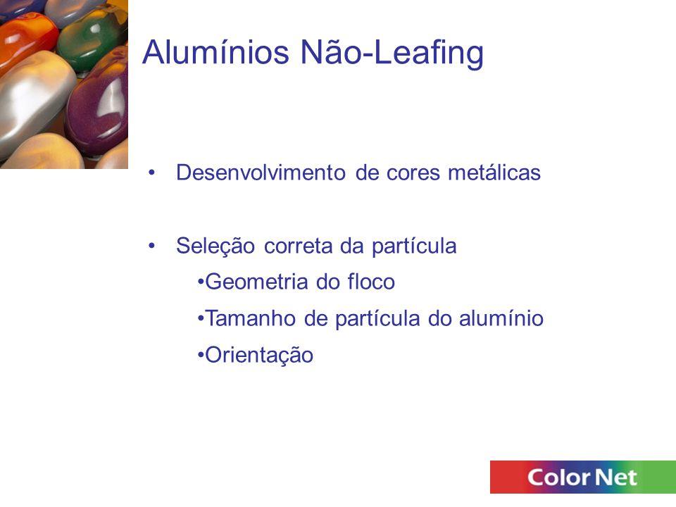 Alumínios Não-Leafing