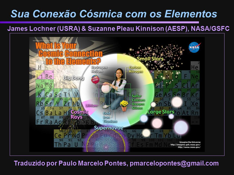 Sua Conexão Cósmica com os Elementos