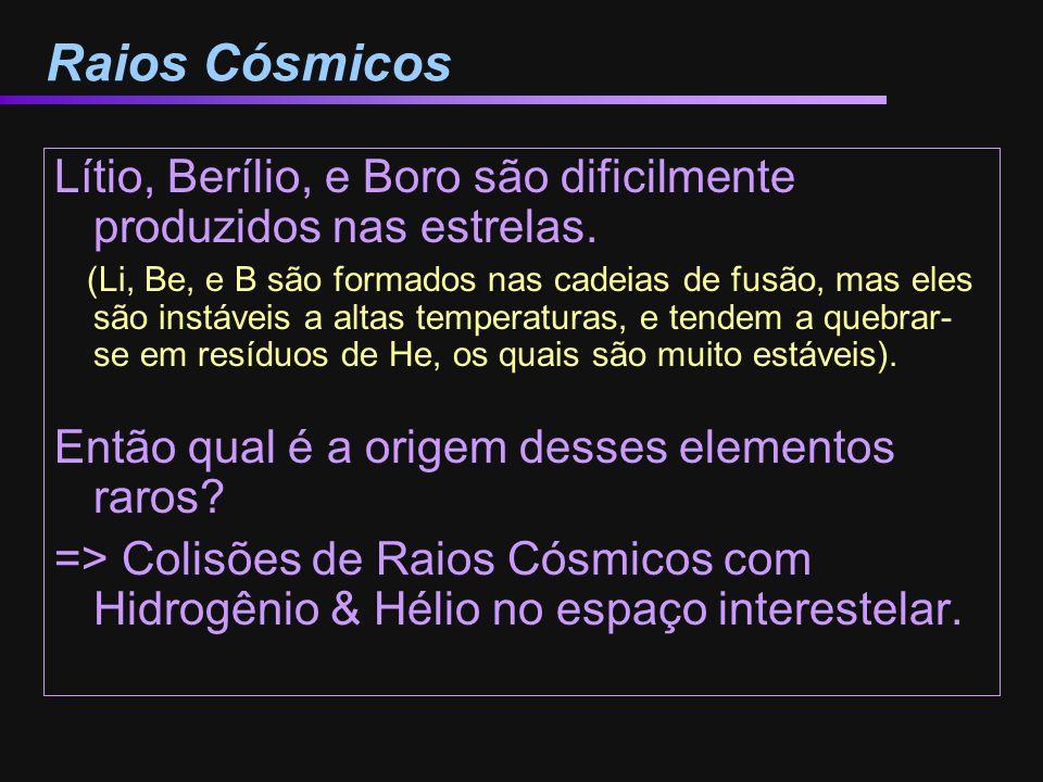 Raios Cósmicos Lítio, Berílio, e Boro são dificilmente produzidos nas estrelas.
