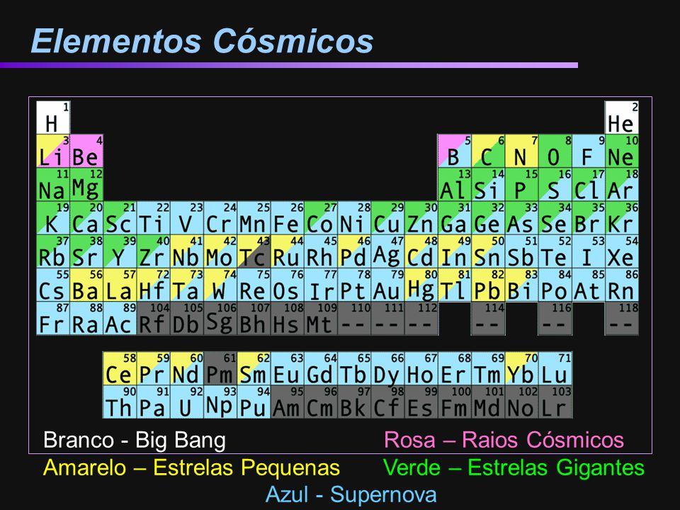 Elementos Cósmicos Branco - Big Bang Rosa – Raios Cósmicos