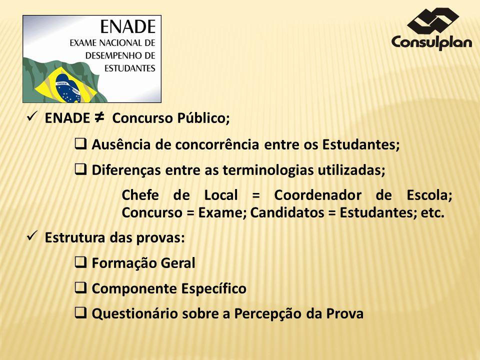 ENADE ≠ Concurso Público;