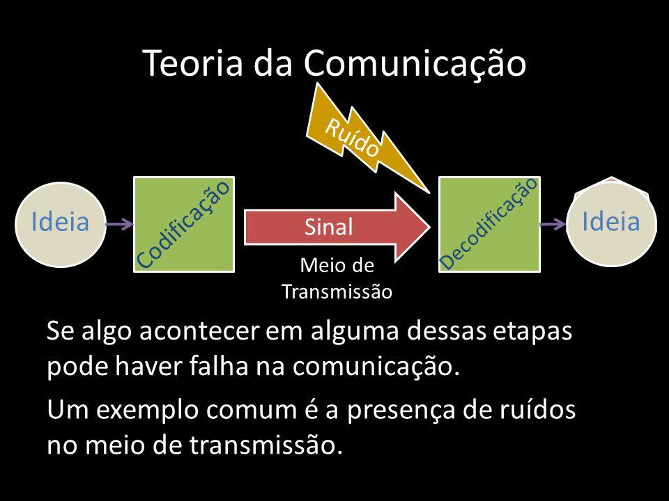 Teoria da Comunicação Ideia Ideia