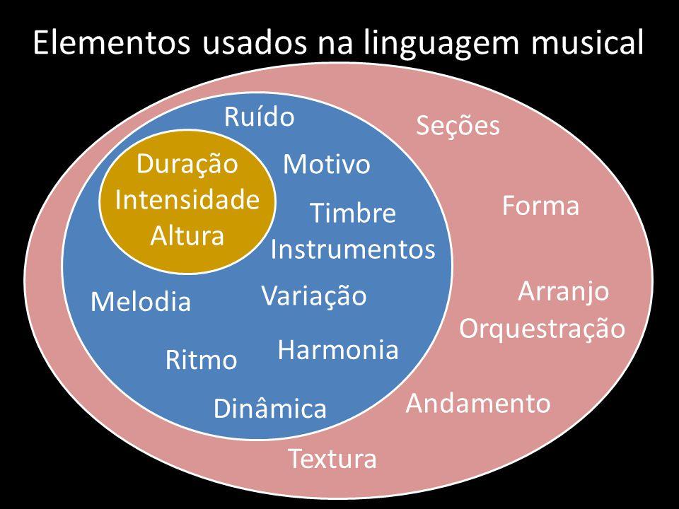 Elementos usados na linguagem musical