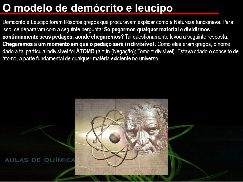 O modelo de demócrito e leucipo
