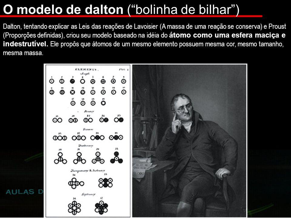 O modelo de dalton ( bolinha de bilhar )