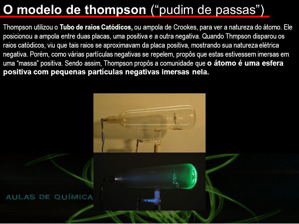 O modelo de thompson ( pudim de passas )