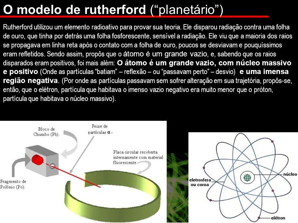 O modelo de rutherford ( planetário )