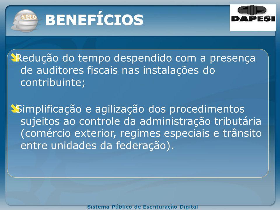 BENEFÍCIOS Redução do tempo despendido com a presença de auditores fiscais nas instalações do contribuinte;