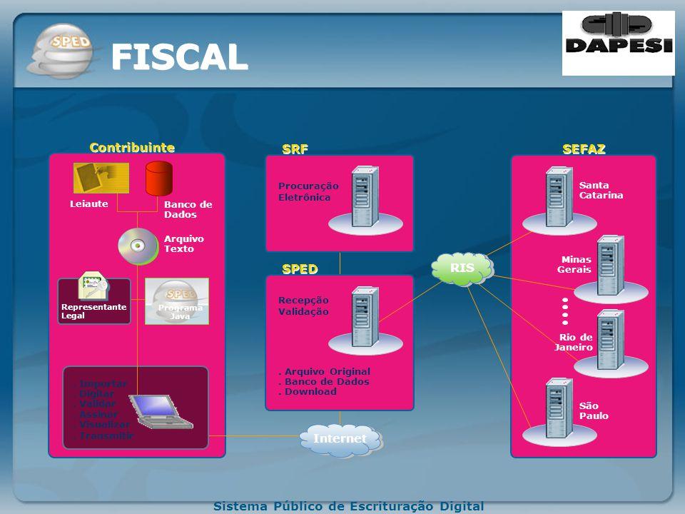 FISCAL Contribuinte SRF SEFAZ RIS SPED Internet Procuração Santa