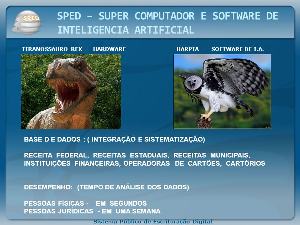 SPED – SUPER COMPUTADOR E SOFTWARE DE INTELIGENCIA ARTIFICIAL