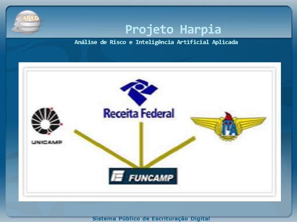Projeto Harpia Análise de Risco e Inteligência Artificial Aplicada