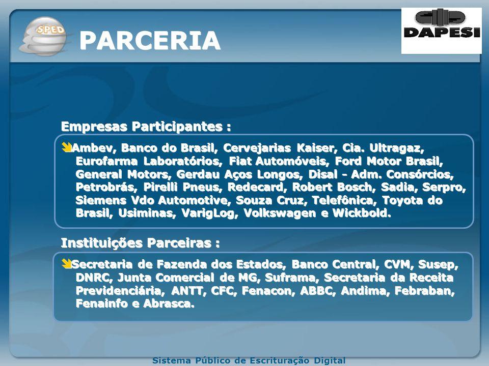 PARCERIA Empresas Participantes :