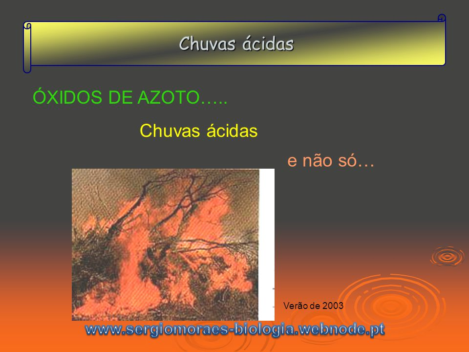 Chuvas ácidas ÓXIDOS DE AZOTO….. Chuvas ácidas e não só…