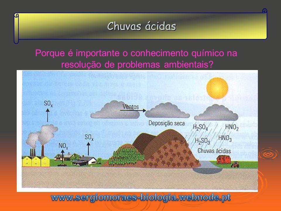 Chuvas ácidas Porque é importante o conhecimento químico na