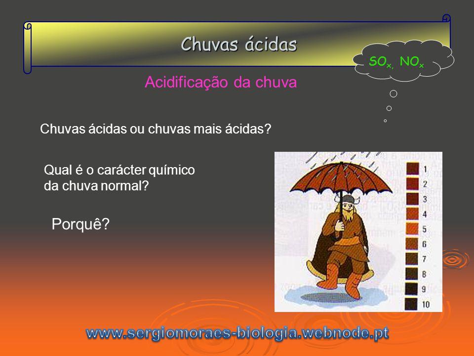 Chuvas ácidas Acidificação da chuva Porquê