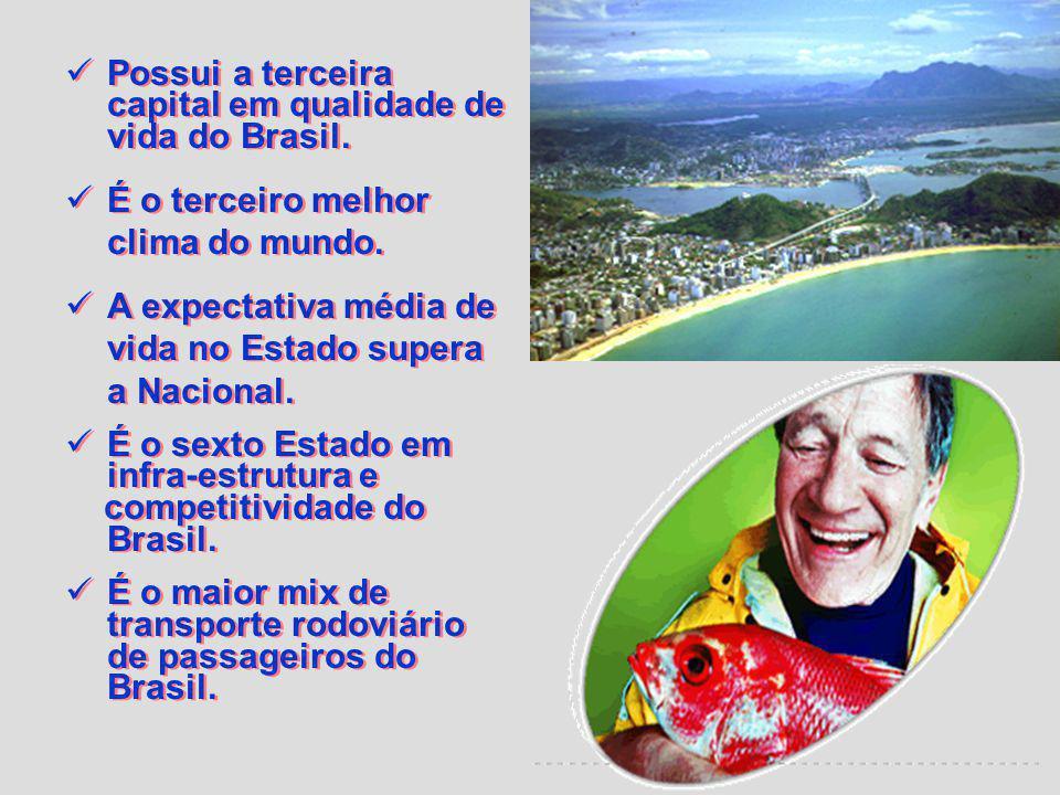 Possui a terceira capital em qualidade de vida do Brasil.